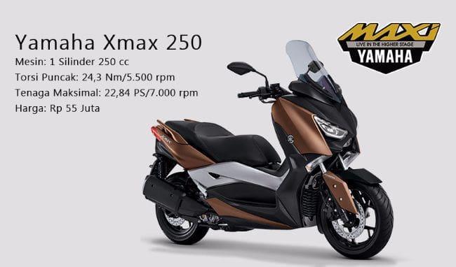 Membandingkan Yamaha XMax, Benelli Zafferano dan Kymco Downtown