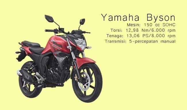 Kilas Balik Evolusi Yamaha Byson