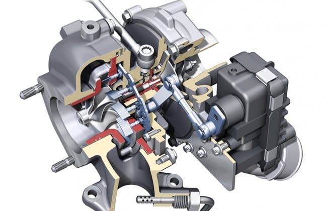 Turbo dengan variable geometry