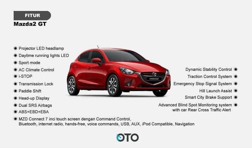Fitur Mazda2 paling lengkap