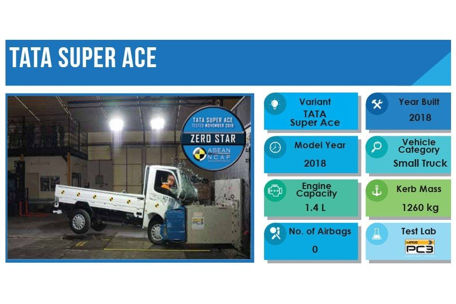 ASEAN NCAP Tata Super Ace, Nol Bintang