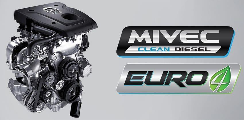 Mitsubishi Montero Sport engine