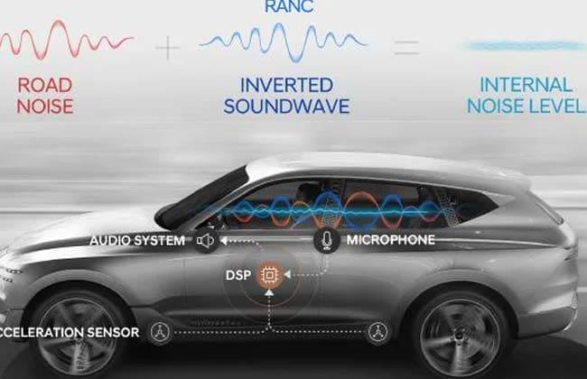 Hyundai's Active Noise Control tech is advanced than ever