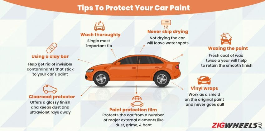 how to protect the paint on a new car