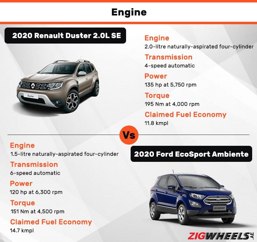 Renault Duster vs Ford EcoSport - Engine specs