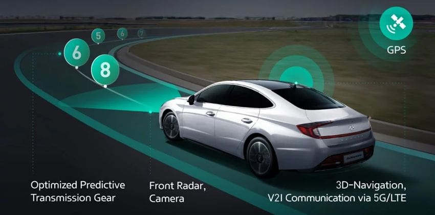 Hyundai ICT connected shift system