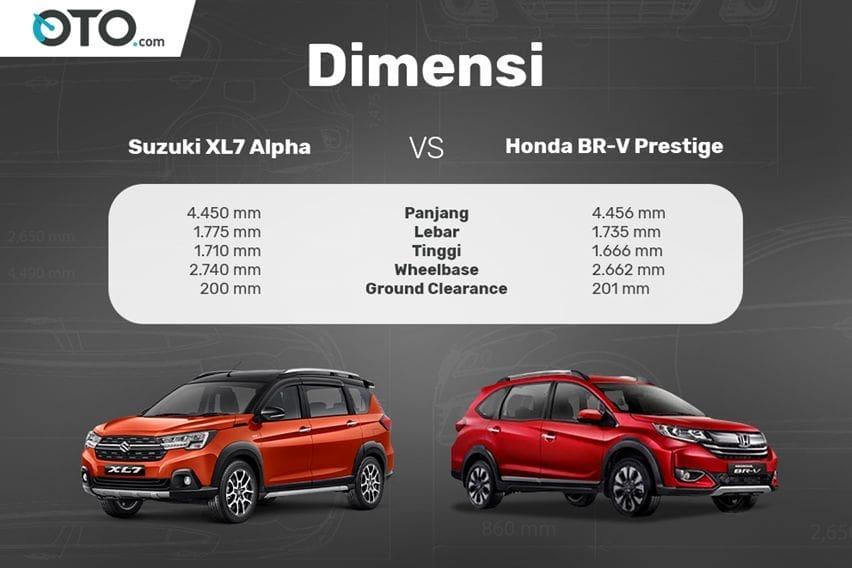 Suzuki XL7 VS Honda BR-V dimensi
