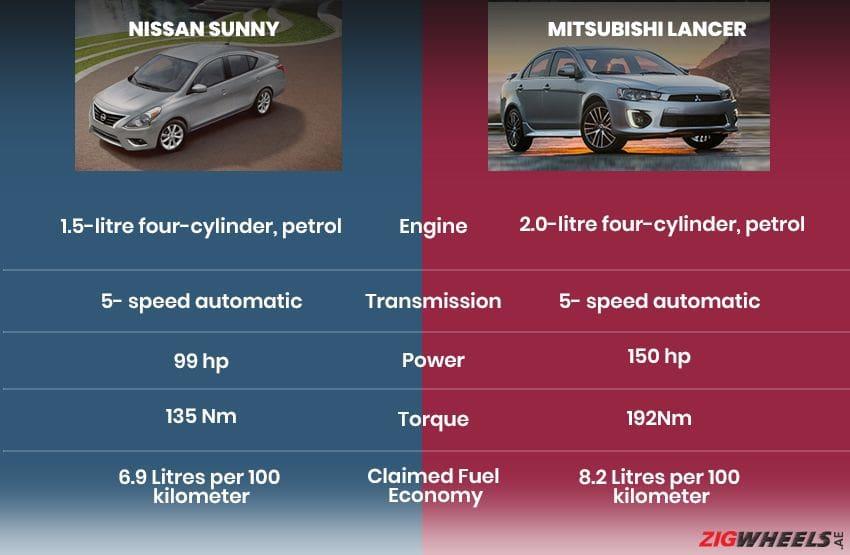 Nissan Sunny vs Mitsubishi Lancer - Engine comparison