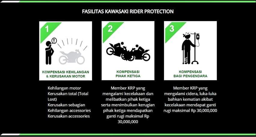 asuransi Kawasaki Rider Protection