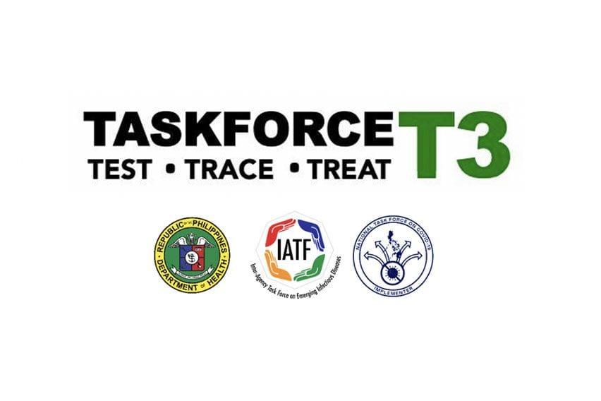 Taskforce T3