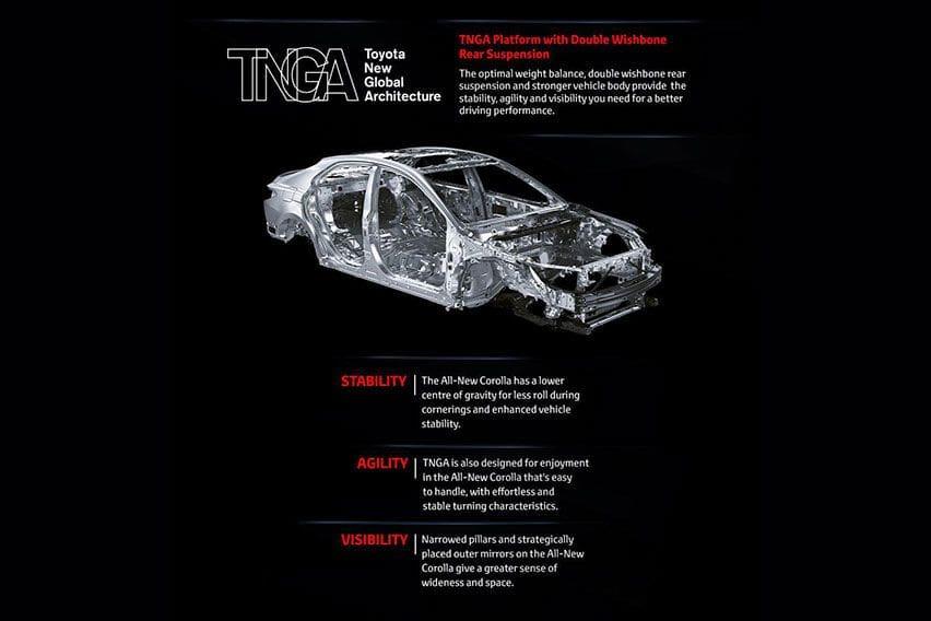 Toyota TNGA